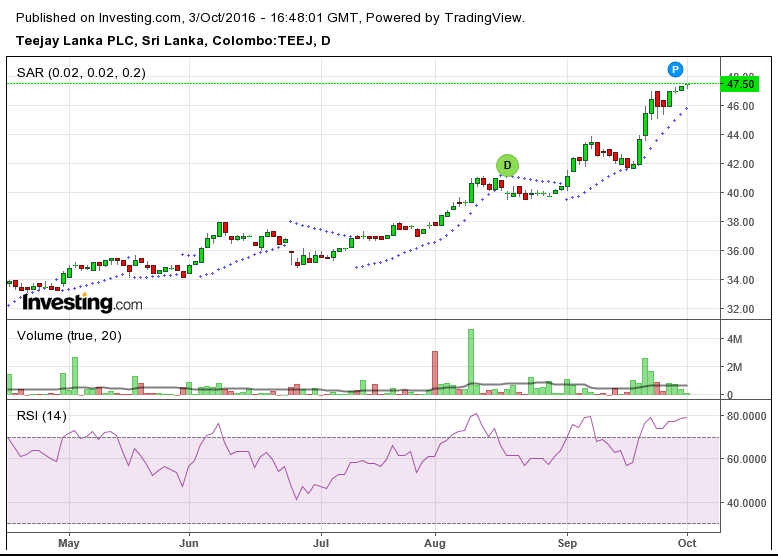 Teejay Jersey Lanka PLC - Depreciated Rupee had a very positive impact - Page 2 2ih15